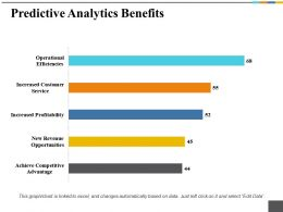 Predictive Analytics Benefits Ppt Summary Objects