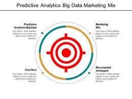Predictive Analytics Big Data Marketing Mix Recruitment Strategies Cpb