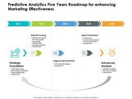 Predictive Analytics Five Years Roadmap For Enhancing Marketing Effectiveness