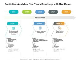 Predictive Analytics Five Years Roadmap With Use Cases