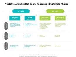 Predictive Analytics Half Yearly Roadmap With Multiple Phases