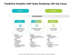 Predictive Analytics Half Yearly Roadmap With Use Cases