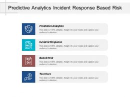 Predictive Analytics Incident Response Based Risk Change Coach Cpb