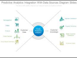 predictive_analytics_integration_with_data_sources_diagram_slides_Slide01