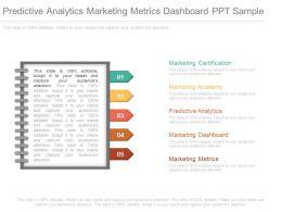 Predictive Analytics Marketing Metrics Dashboard Ppt Sample