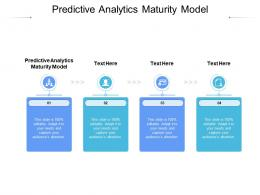 Predictive Analytics Maturity Model Ppt Powerpoint Presentation Images Cpb