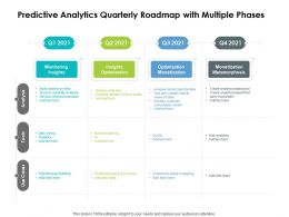 Predictive Analytics Quarterly Roadmap With Multiple Phases