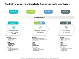 Predictive Analytics Quarterly Roadmap With Use Cases
