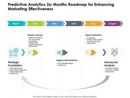 Predictive Analytics Six Months Roadmap For Enhancing Marketing Effectiveness