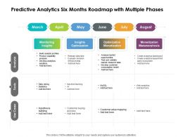 Predictive Analytics Six Months Roadmap With Multiple Phases