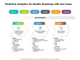 Predictive Analytics Six Months Roadmap With Use Cases