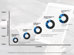 Predictive Analytics Stages Activating Ppt Professional Layout Ideas