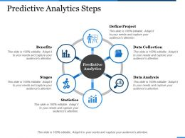 Predictive Analytics Steps Data Analysis Ppt Professional Layout Ideas