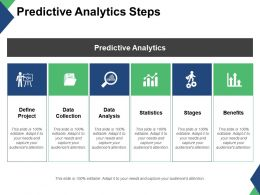 Predictive Analytics Steps With Data Collection And Analysis