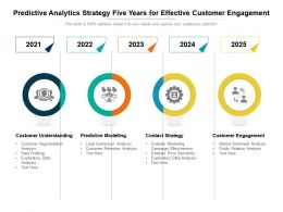 Predictive Analytics Strategy Five Years For Effective Customer Engagement