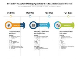 Predictive Analytics Strategy Quarterly Roadmap For Business Success