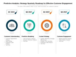 Predictive Analytics Strategy Quarterly Roadmap For Effective Customer Engagement
