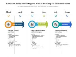 Predictive Analytics Strategy Six Months Roadmap For Business Success