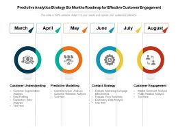 Predictive Analytics Strategy Six Months Roadmap For Effective Customer Engagement