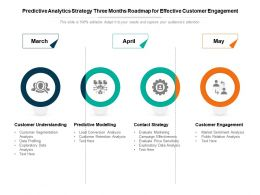 Predictive Analytics Strategy Three Months Roadmap For Effective Customer Engagement