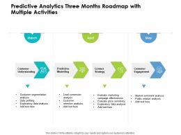 Predictive Analytics Three Months Roadmap With Multiple Activities
