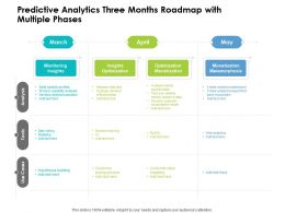 Predictive Analytics Three Months Roadmap With Multiple Phases
