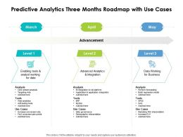 Predictive Analytics Three Months Roadmap With Use Cases