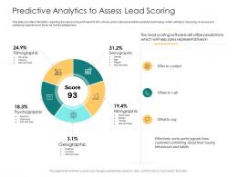 Predictive Analytics To Assess Lead Scoring Sales Software Ppt Visual Aids Styles