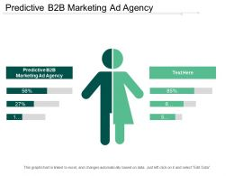 Predictive B2b Marketing Ad Agency Ppt Powerpoint Presentation Show Influencers Cpb