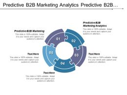 Predictive B2b Marketing Analytics Predictive B2b Marketing Cpb