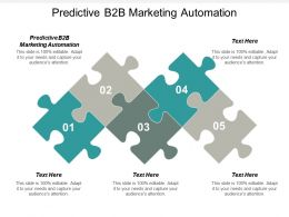 Predictive B2b Marketing Automation Ppt Powerpoint Presentation Inspiration Influencers Cpb