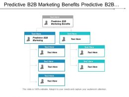 Predictive B2b Marketing Benefits Predictive B2b Marketing Business Communication Cpb
