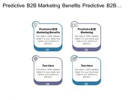 Predictive B2b Marketing Benefits Predictive B2b Marketing Communication Skills Cpb