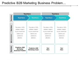 Predictive B2b Marketing Business Problem Predictive B2b Marketing Cost Cpb