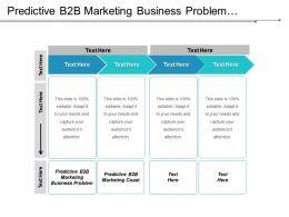 Predictive B2b Marketing Business Problem Predictive B2b Marketing Cost Cpb