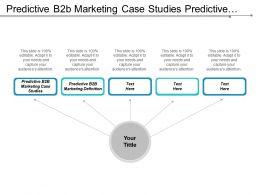 Predictive B2b Marketing Case Studies Predictive B2b Marketing Definition Cpb