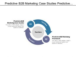 Predictive B2b Marketing Case Studies Predictive B2b Marketing Framework Cpb
