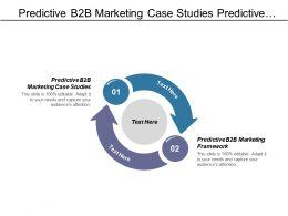 Predictive B2b Marketing Case Studies Predictive B2b Marketing Framework Cpb