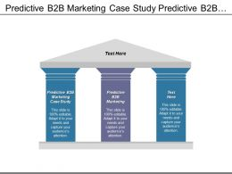 Predictive B2b Marketing Case Study Predictive B2b Marketing Communication Skills Cpb