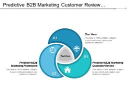 Predictive B2b Marketing Customer Review Predictive B2b Marketing Framework Cpb
