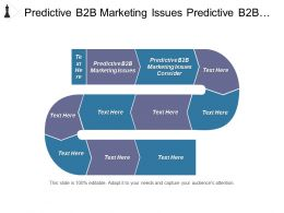 Predictive B2b Marketing Issues Predictive B2b Marketing Issues Consider Cpb