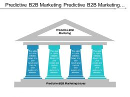 Predictive B2b Marketing Predictive B2b Marketing Issues Project Stakeholder Cpb