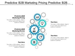 Predictive B2b Marketing Pricing Predictive B2b Marketing Reviews Cpb