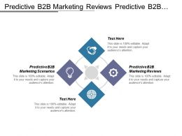 Predictive B2b Marketing Reviews Predictive B2b Marketing Scenarios Cpb