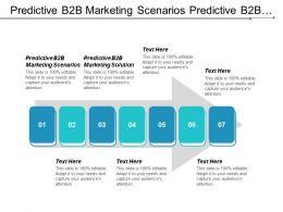 Predictive B2b Marketing Scenarios Predictive B2b Marketing Solution Cpb