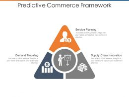 Predictive Commerce Framework Powerpoint Slide Designs