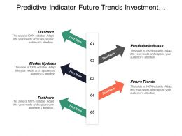 Predictive Indicator Future Trends Investment Analysis Market Updates Cpb