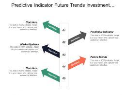 Predictive Indicator Future Trends Investment Analysis Market Updates Cpb