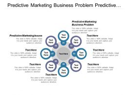 Predictive Marketing Business Problem Predictive Marketing Issues Project Communication Cpb