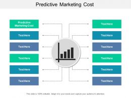 Predictive Marketing Cost Ppt Powerpoint Presentation Styles Example Cpb